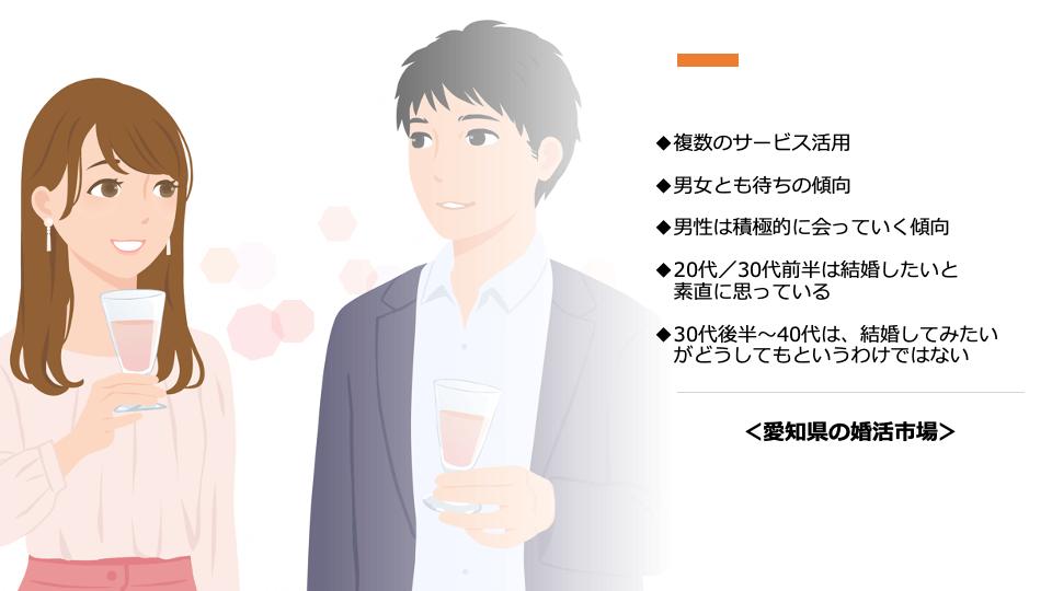 愛知県の婚活市場