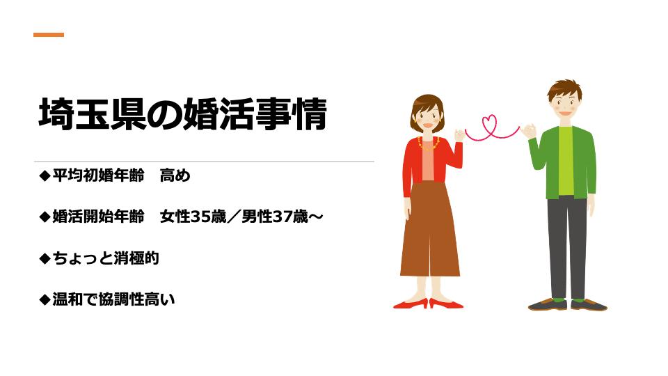 埼玉県の婚活市場